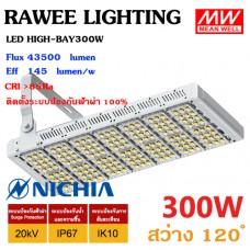 โคมไฟ LED FLOOD-LIGHT OEM 300W - ULTRA BRIGHT - สเปคจัดเต็มแบบอุตสาหกรรม