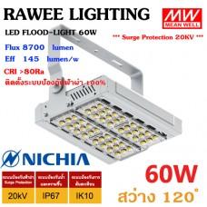 โคมไฟ LED FLOOD-LIGHT OEM 60W - ULTRA BRIGHT - สเปคจัดเต็มแบบอุตสาหกรรม