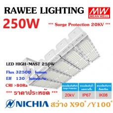 โคมไฟ LED HIGH-MAST / FLOOD-LIGHT OEM 250W - ULTRA BRIGHT - คุณภาพระดับพรีเมียม