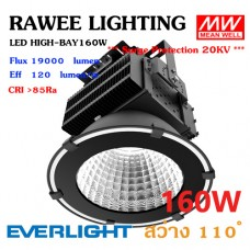 โคมไฟ LED HIGH-BAY / SPOTLIGHT OEM 160W - ULTRA BRIGHT