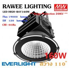 โคมไฟ LED HIGH-BAY / SPOTLIGHT OEM 160W - ULTRA BRIGHT