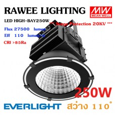 โคมไฟ LED HIGH-BAY / SPOTLIGHT OEM 250W - ULTRA BRIGHT