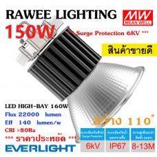 โคมไฟ LED HIGH-BAY OEM 160W - **ราคาประหยัด - ประกัน 5 ปี