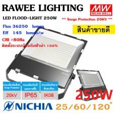 โคมไฟ LED FLOOD-LIGHT OEM 250W - **ราคาประหยัด - คุณภาพระดับพรีเมียม
